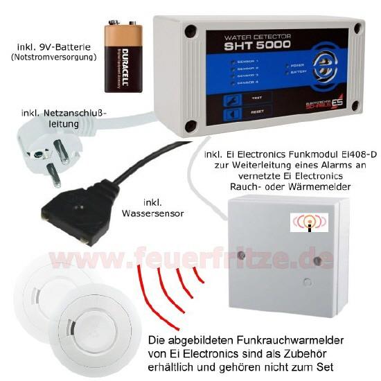 SET Wassermelder SHT 5000 mit Funkmodul Ei408-D